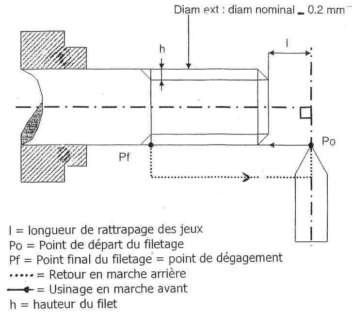 FORET HSS 6 MM tournage fraisage percage taraud taraudage mécanique